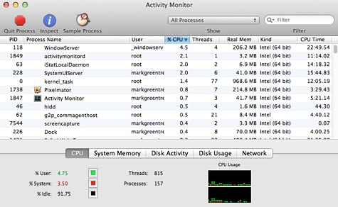 Using Activity Monitor To Diagnose Performance Issues With Your Mac